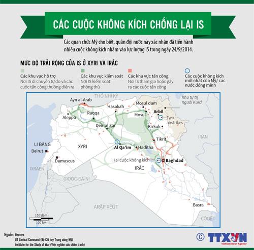 Các cuộc không kích chống lại Nhà nước Hồi giáo tự xưng