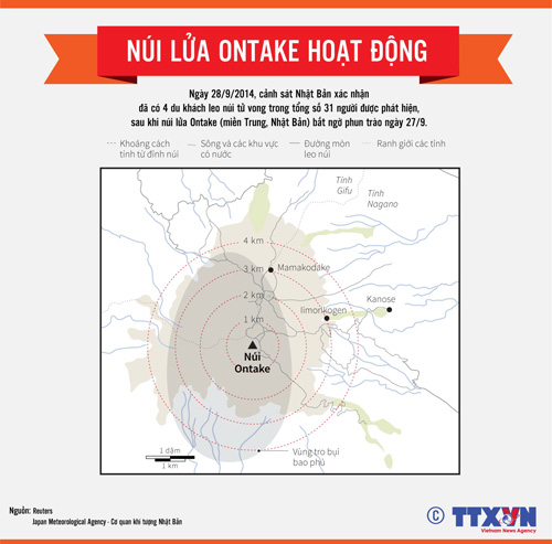 Núi lửa Ontake (Nhật Bản) hoạt động