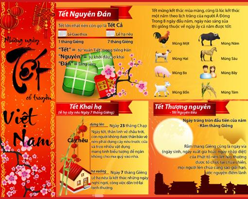 Những ngày Tết cổ truyền ở Việt Nam