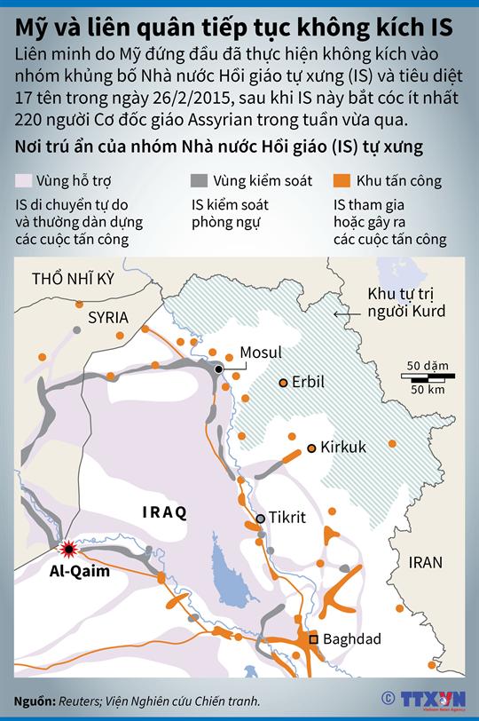 Mỹ và liên quân tiếp tục không kích IS