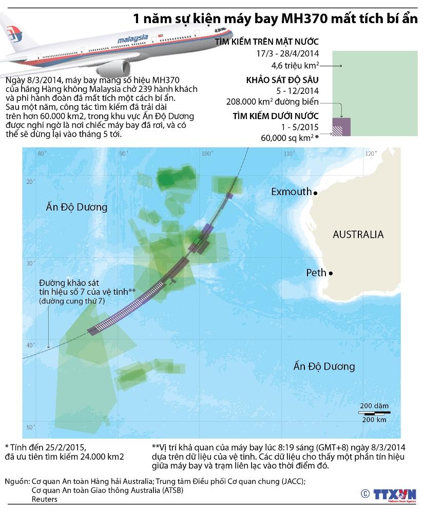 1 năm thảm kịch máy bay MH370 mất tích