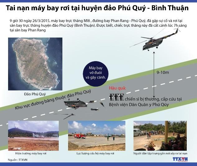 Đồ họa tai nạn trực thăng tại đảo Phú Quý
