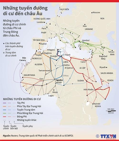 Những con đường di cư đến châu Âu