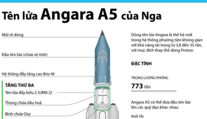 Tên lửa Angara A5 của Nga
