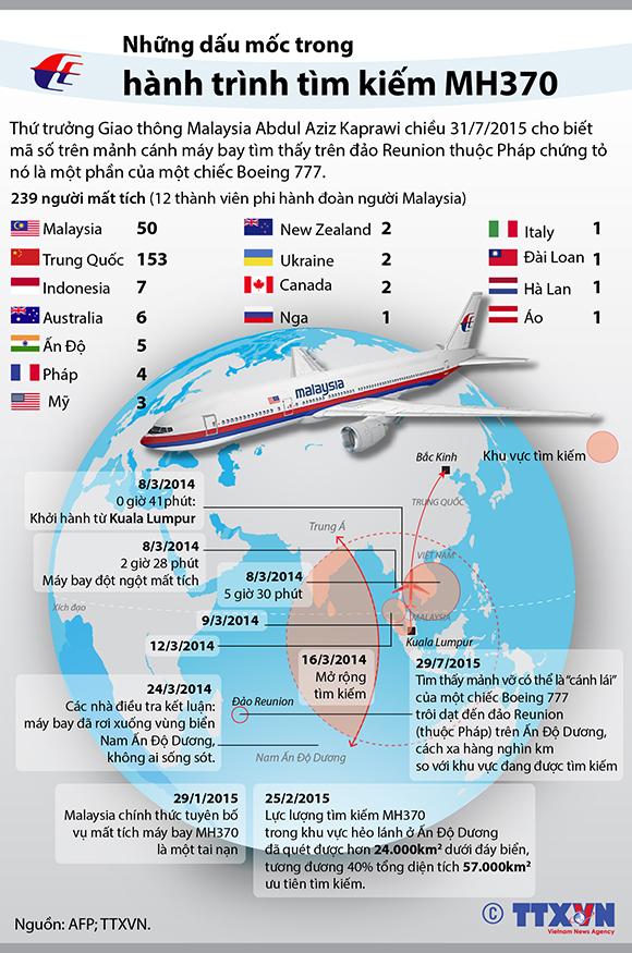 Những dấu mốc trong hành trình tìm kiếm MH370