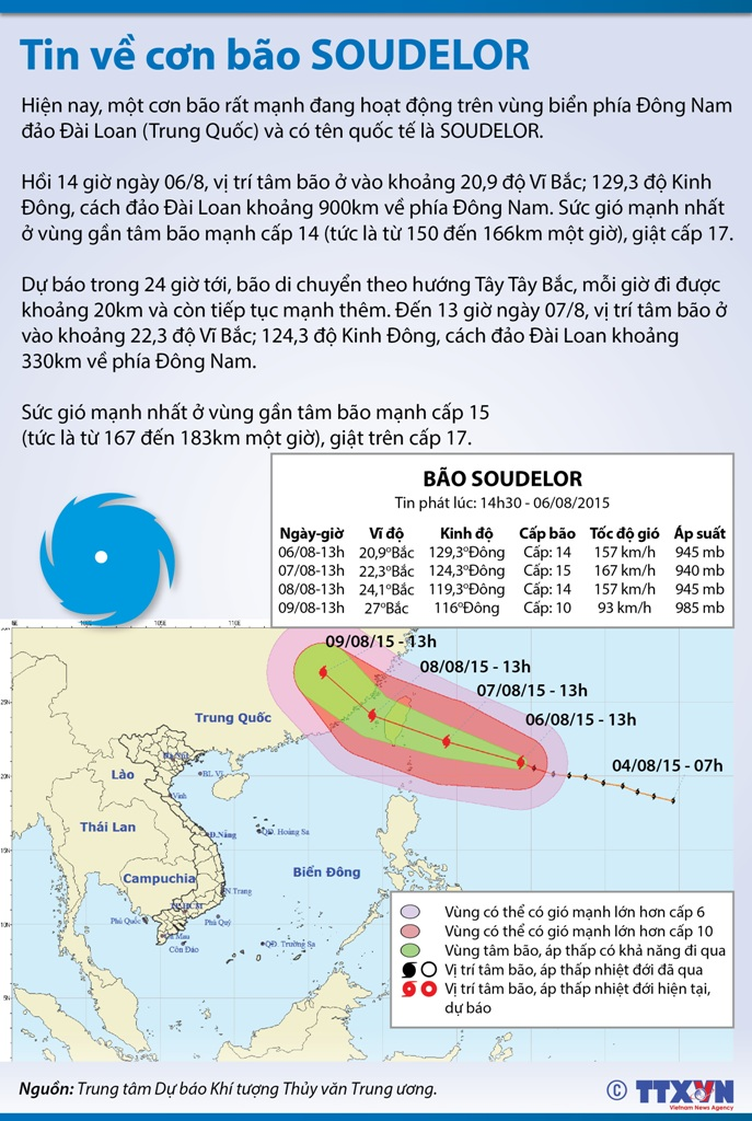 Cập nhật hướng di chuyển của cơn bão Soudelor