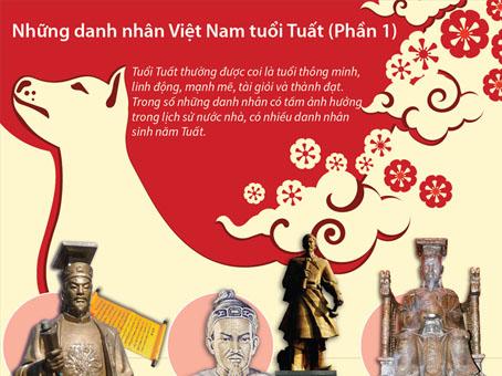 Những danh nhân Việt Nam tuổi Tuất (Phần 1)
