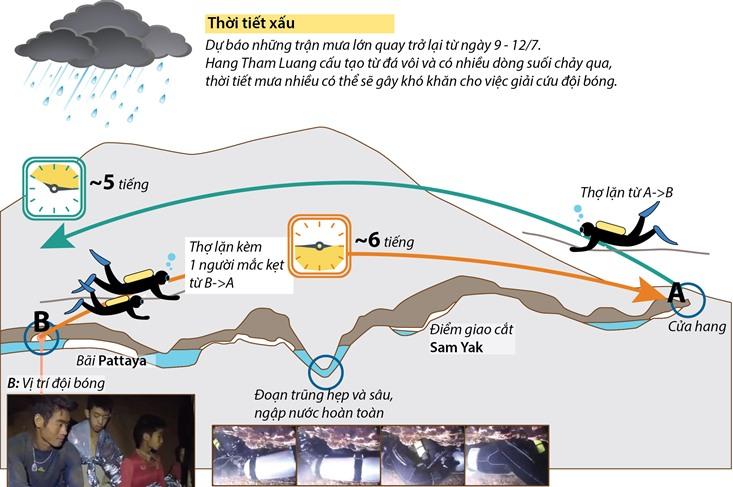 Image result for Chân dung thợ lặn hy sinh khi cứu hộ đội bóng Thái Lan mắc kẹt